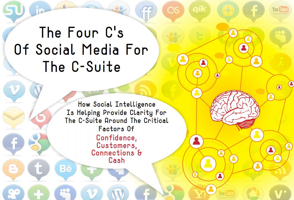four-cs-social-media